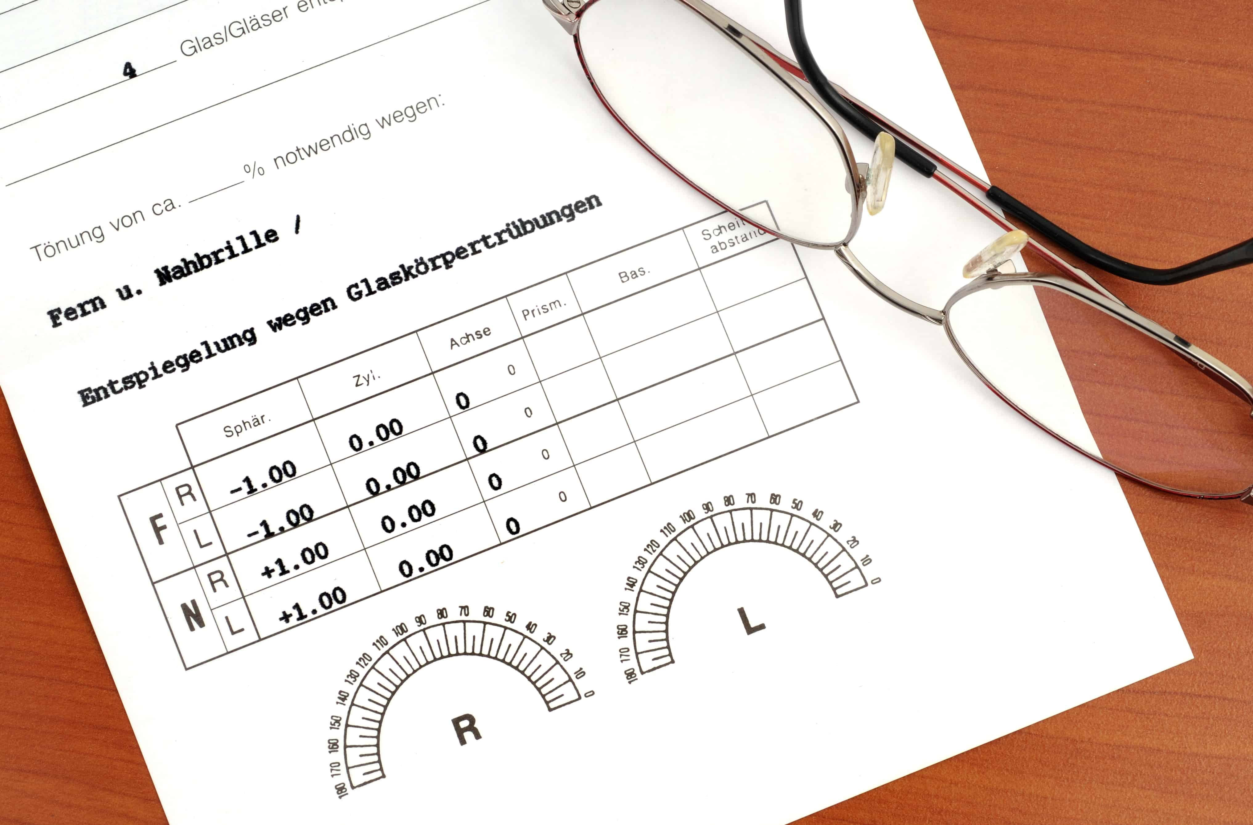 How to Read your Glasses RX